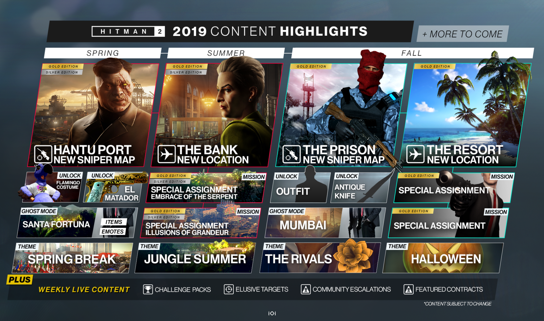 Hitman 2 Roadmap 2019