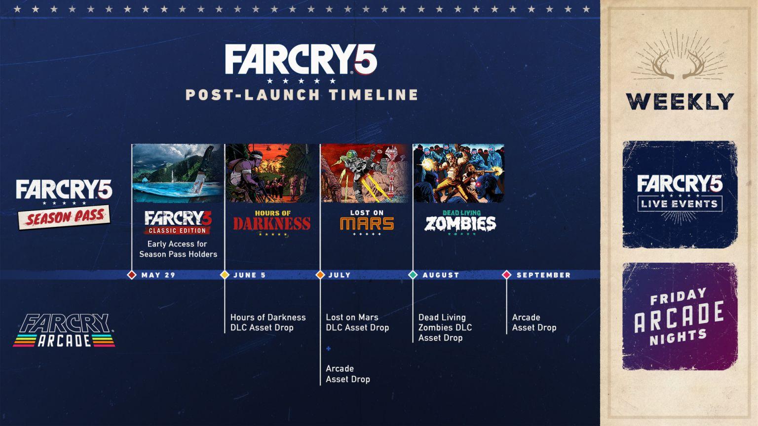 Far Cry 5 DLC Inhalte