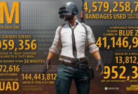 PUBG - Fünf-Millionen-Marke geknackt + PUBG5-Jacke für alle Spieler